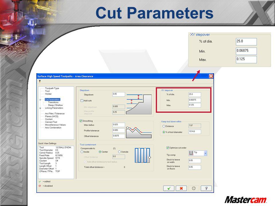 Cut Parameters