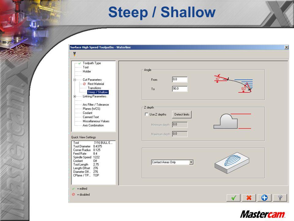 Steep / Shallow