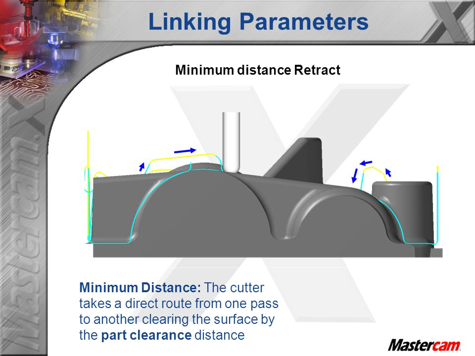 Minimum Distance: The cutter takes a direct route from one pass to another clearing the surface by the part clearance distance Minimum distance Retrac