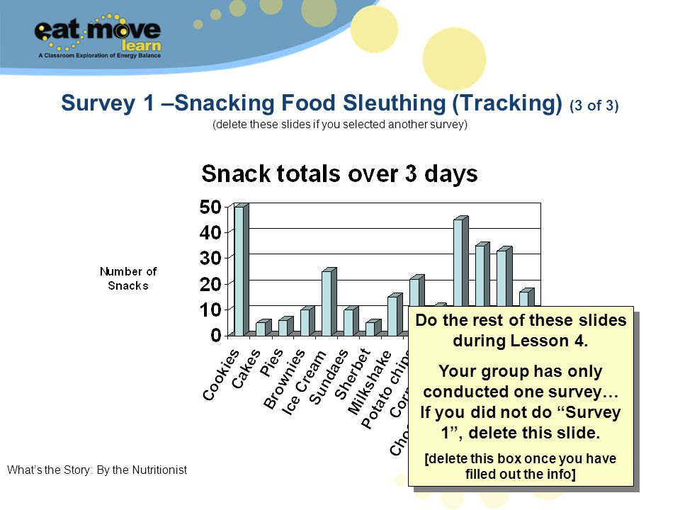 Whats the Story: By the Nutritionist 9 Survey 1 –Snacking Food Sleuthing (Tracking) (3 of 3) (delete these slides if you selected another survey) Do t