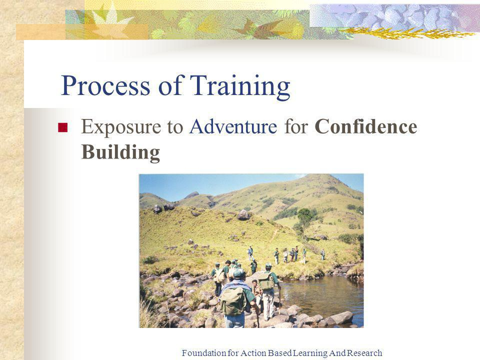 Foundation for Action Based Learning And Research Process of Training Living in Groups and Uncertainties for Team Building