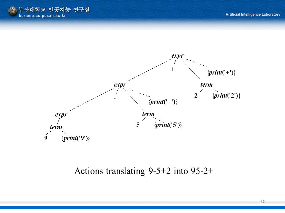 10 Actions translating 9-5+2 into 95-2+