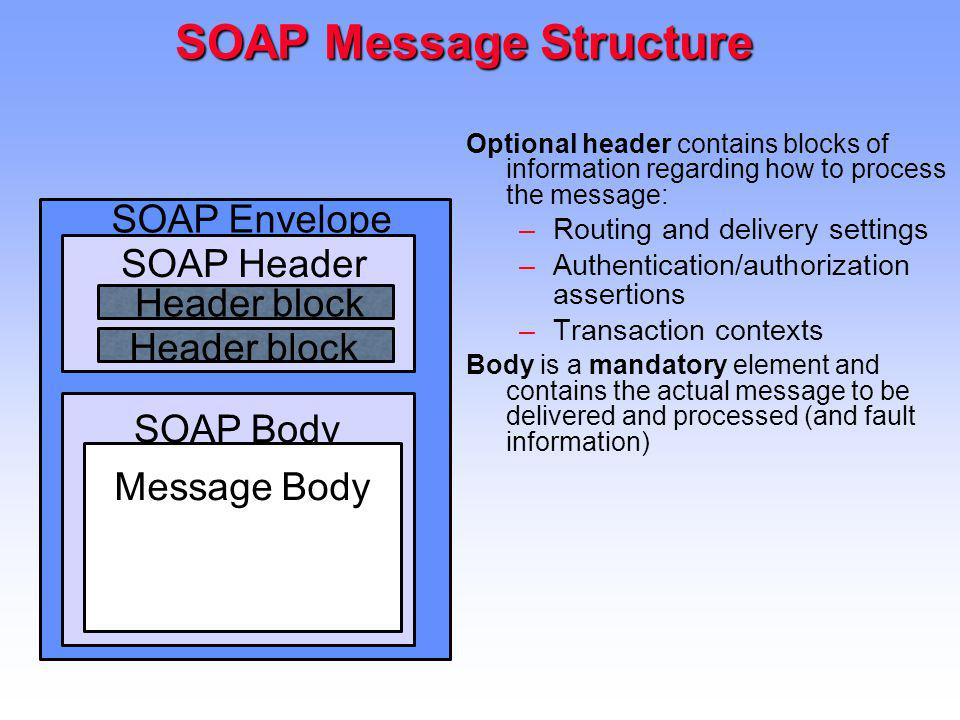 SOAP Message Structure SOAP Envelope SOAP Header Header block SOAP Body Message Body Optional header contains blocks of information regarding how to process the message: –Routing and delivery settings –Authentication/authorization assertions –Transaction contexts Body is a mandatory element and contains the actual message to be delivered and processed (and fault information)
