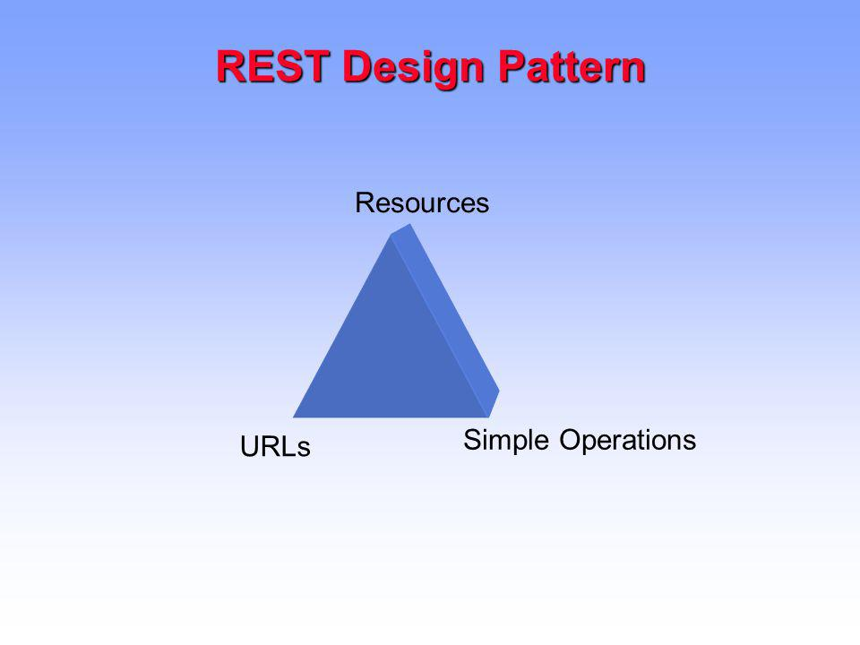 REST Design Pattern Resources URLs Simple Operations
