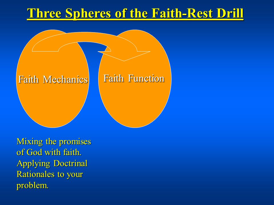 Faith Mechanics Faith Function Mixing the promises of God with faith.