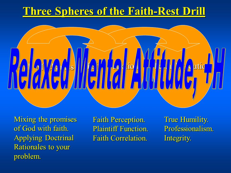 Faith Mechanics Faith Function Faith Execution Mixing the promises of God with faith.