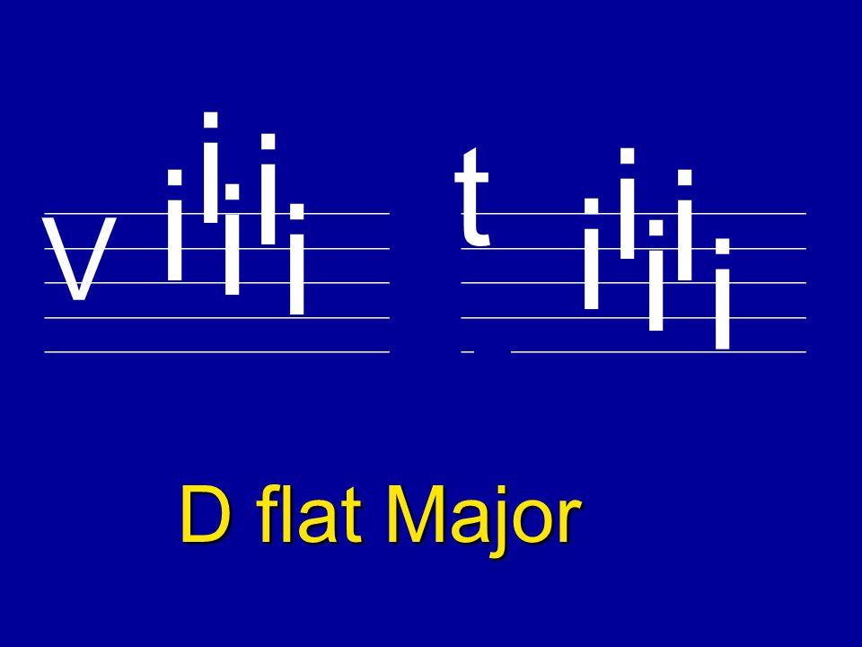 ________________________ V t A flat Major i i i i i i i i