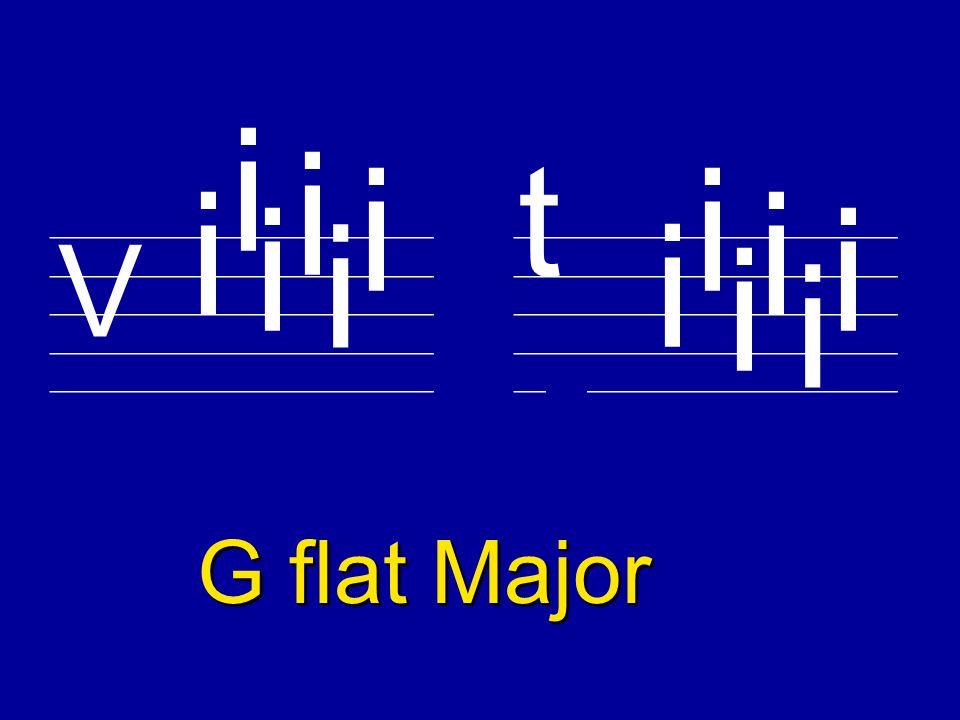 ________________________ V t D flat Major i i i i i i i i i i