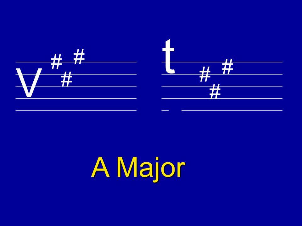 ________________________ V t D Major # # # #