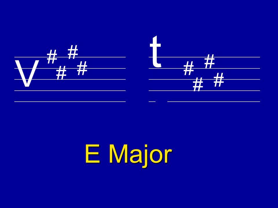 ________________________ V t A Major # # # # # #
