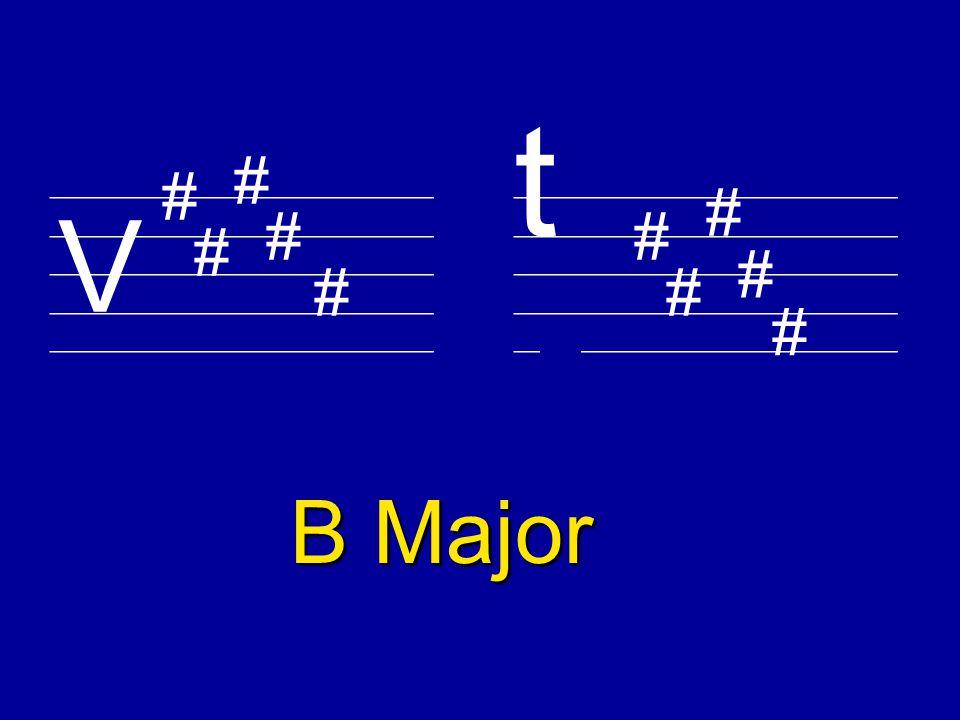 ________________________ V t E Major # # # # # # # #