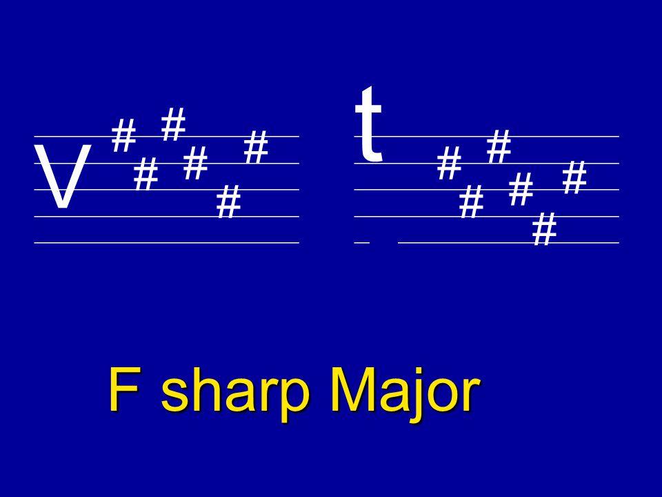 ________________________ V t B Major # # # # # # # # # #