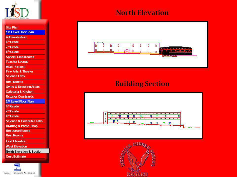 Turner, Hickey and Associates North Elevation Site Plan 1st Level Floor Plan Administration 6 th Grade 7 th Grade 8 th Grade Special Classrooms Teache