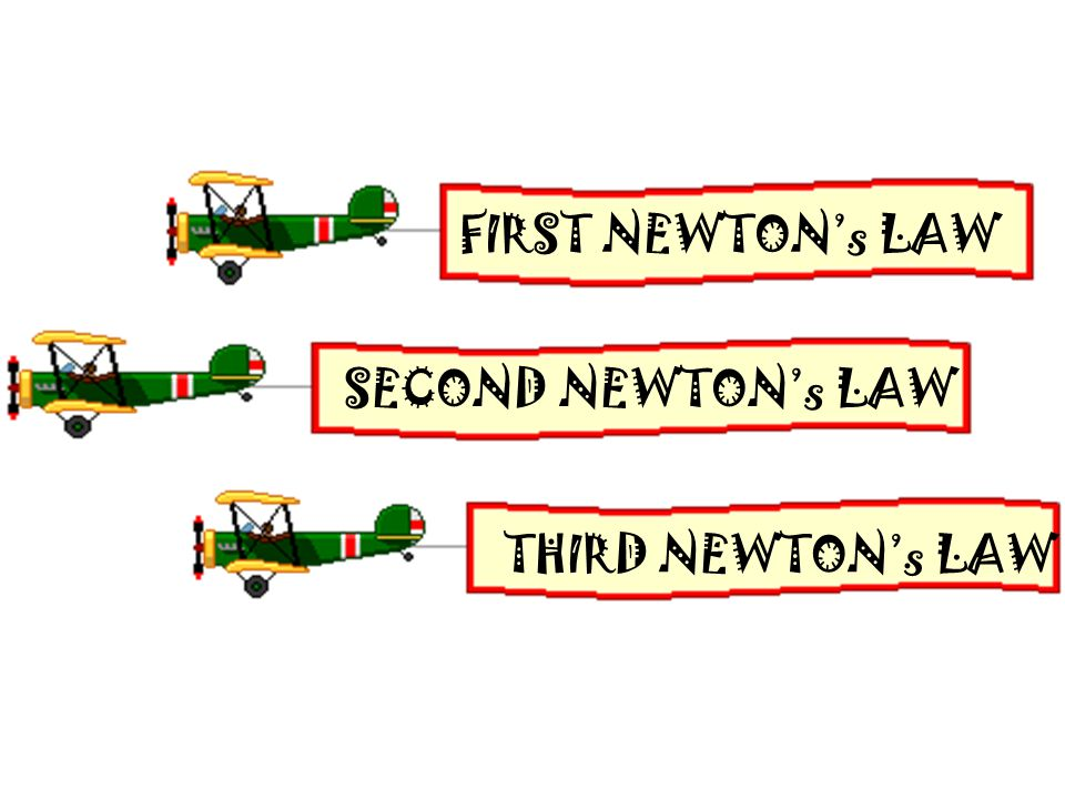 FIRST NEWTONs LAW SECOND NEWTONs LAW THIRD NEWTONs LAW