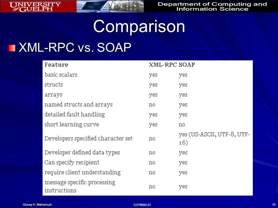 Qusay H. Mahmoud CIS*6650.01 10 Comparison XML-RPC vs. SOAP