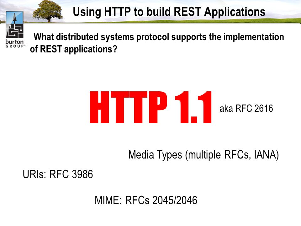 Using HTTP to build REST Applications What distributed systems protocol supports the implementation of REST applications.