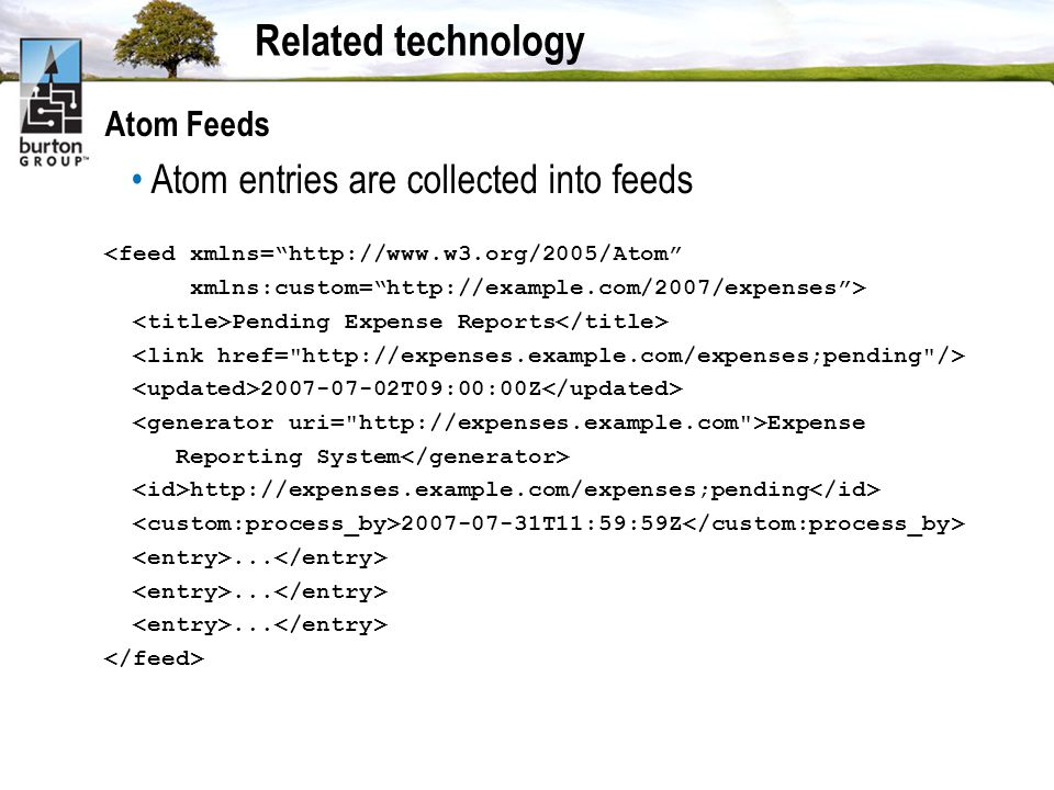 Related technology Atom Feeds Atom entries are collected into feeds <feed xmlns=http://www.w3.org/2005/Atom xmlns:custom=http://example.com/2007/expenses> Pending Expense Reports 2007-07-02T09:00:00Z Expense Reporting System http://expenses.example.com/expenses;pending 2007-07-31T11:59:59Z...