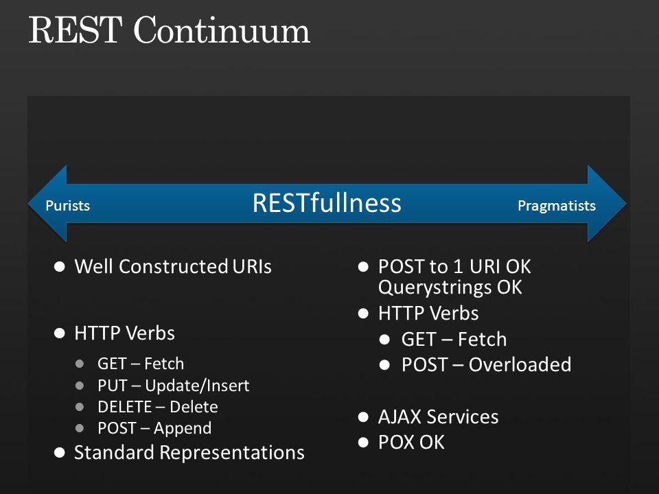 RESTfullness PuristsPragmatists