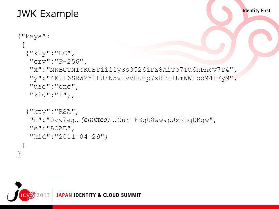 JWK Example {