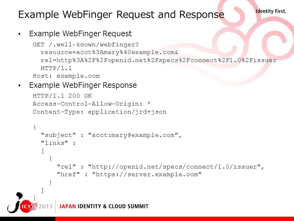 Example WebFinger Request and Response Example WebFinger Request GET /.well-known/webfinger? resource=acct%3Amary%40example.com& rel=http%3A%2F%2Fopen