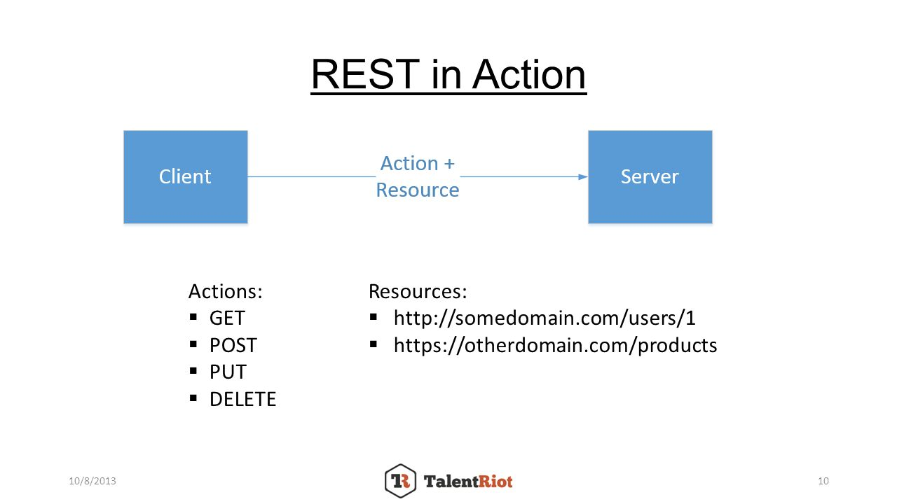 REST in Action Actions: GET POST PUT DELETE Resources: http://somedomain.com/users/1 https://otherdomain.com/products 10/8/201310