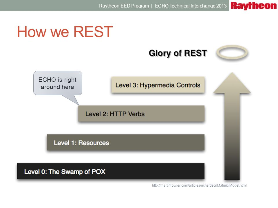 How we REST http://martinfowler.com/articles/richardsonMaturityModel.html Raytheon EED Program | ECHO Technical Interchange 2013 ECHO is right around