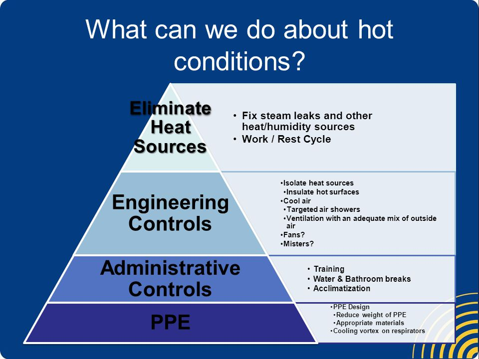 What can we do about hot conditions.