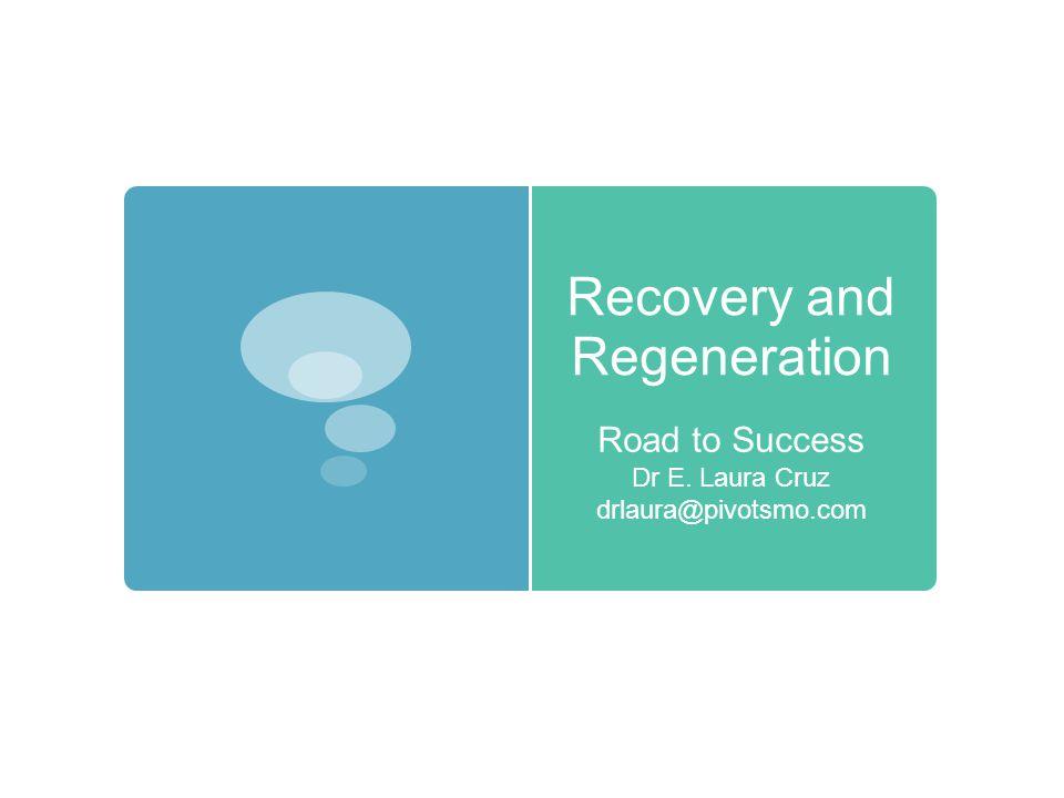 Recovery and Regeneration Road to Success Dr E. Laura Cruz drlaura@pivotsmo.com