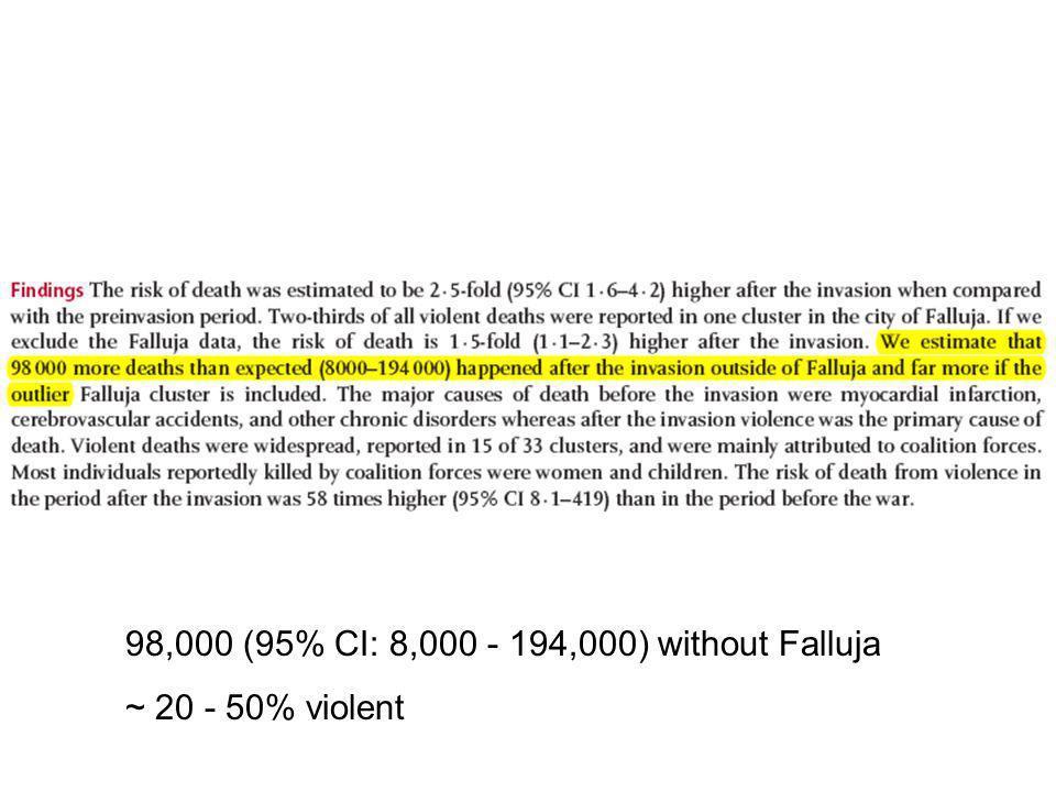98,000 (95% CI: 8,000 - 194,000) without Falluja ~ 20 - 50% violent