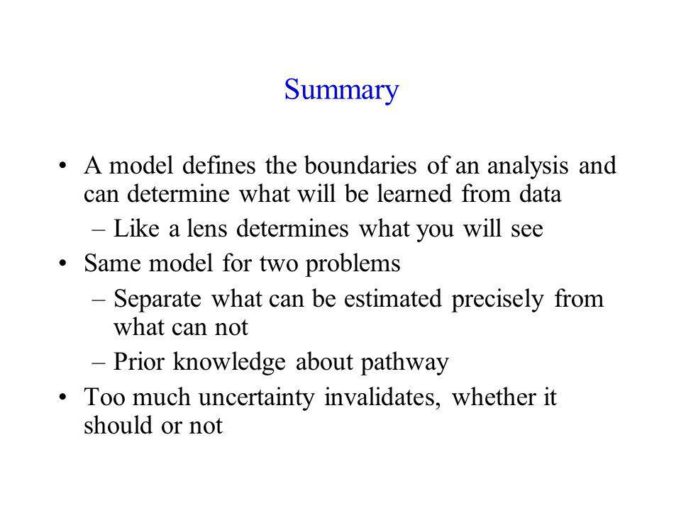 Summary A model defines the boundaries of an analysis and can determine what will be learned from data –Like a lens determines what you will see Same