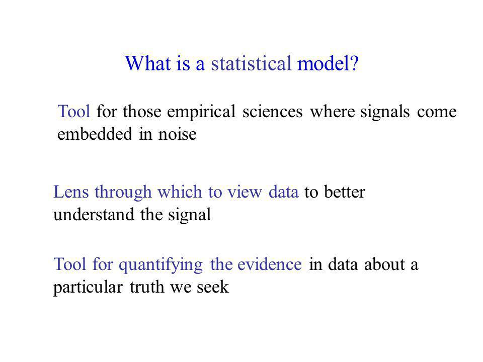 What is a statistical model? Tool for those empirical sciences where signals come embedded in noise Lens through which to view data to better understa