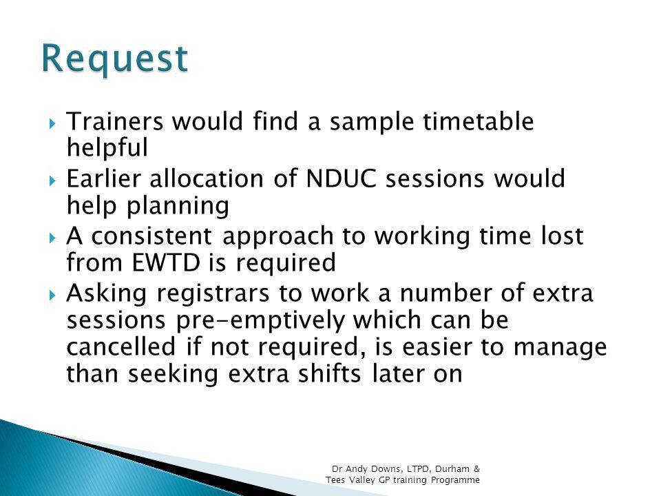 Trainers would find a sample timetable helpful Earlier allocation of NDUC sessions would help planning A consistent approach to working time lost from EWTD is required Asking registrars to work a number of extra sessions pre-emptively which can be cancelled if not required, is easier to manage than seeking extra shifts later on Dr Andy Downs, LTPD, Durham & Tees Valley GP training Programme