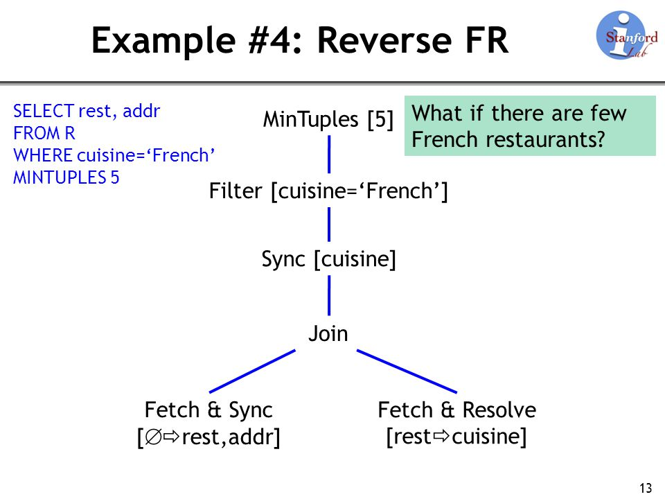 Example #4: Reverse FR 13 Fetch & Sync [ rest,addr] Fetch & Resolve [rest cuisine] Join Sync [cuisine] Filter [cuisine=French] SELECT rest, addr FROM R WHERE cuisine=French MINTUPLES 5 What if there are few French restaurants.
