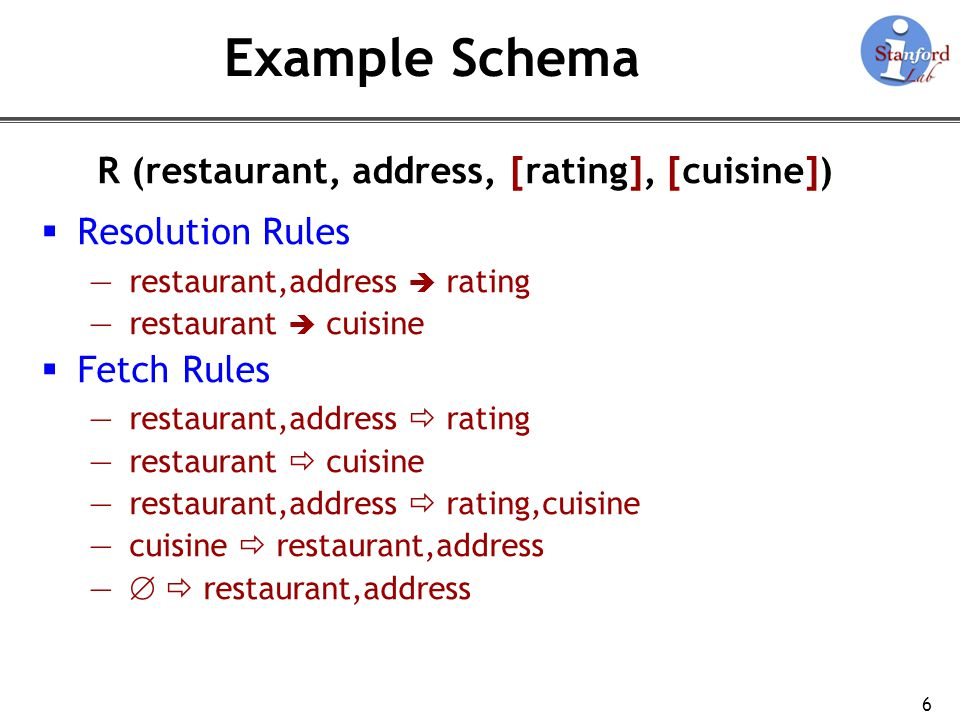 Example Schema R (restaurant, address, [rating], [cuisine]) Resolution Rules restaurant,address rating restaurant cuisine Fetch Rules restaurant,address rating restaurant cuisine restaurant,address rating,cuisine cuisine restaurant,address restaurant,address 6