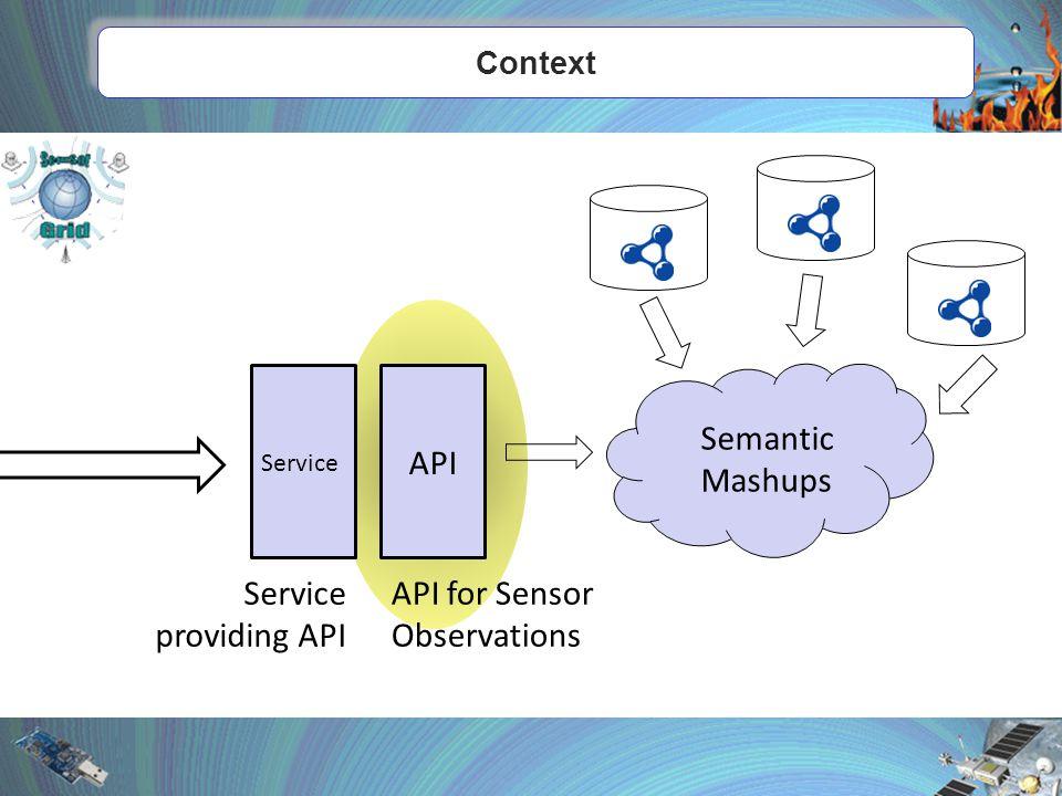 Context API for Sensor Observations Semantic Mashups API Service Service providing API