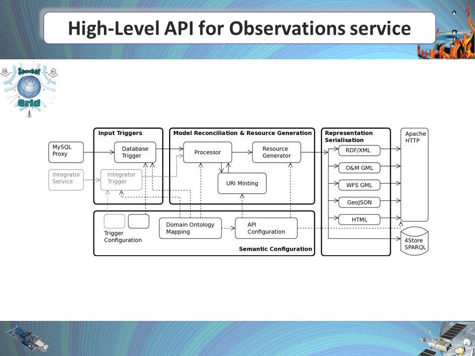 High-Level API for Observations service