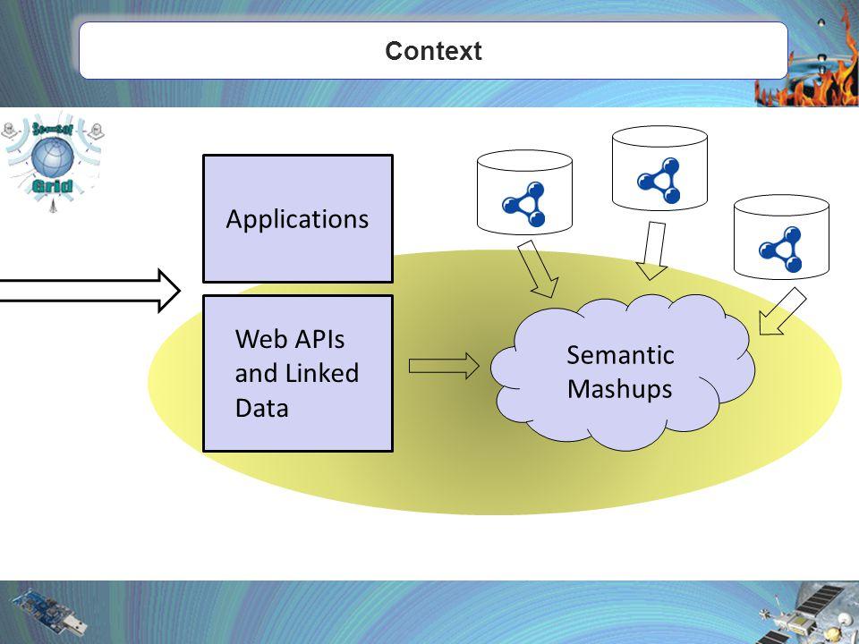 Context Web APIs and Linked Data Applications Semantic Mashups