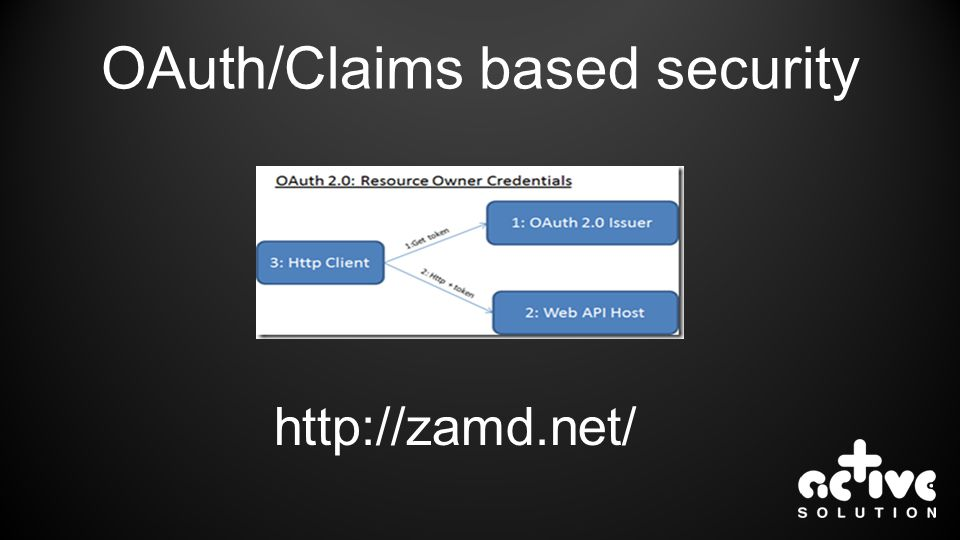 OAuth/Claims based security http://zamd.net/