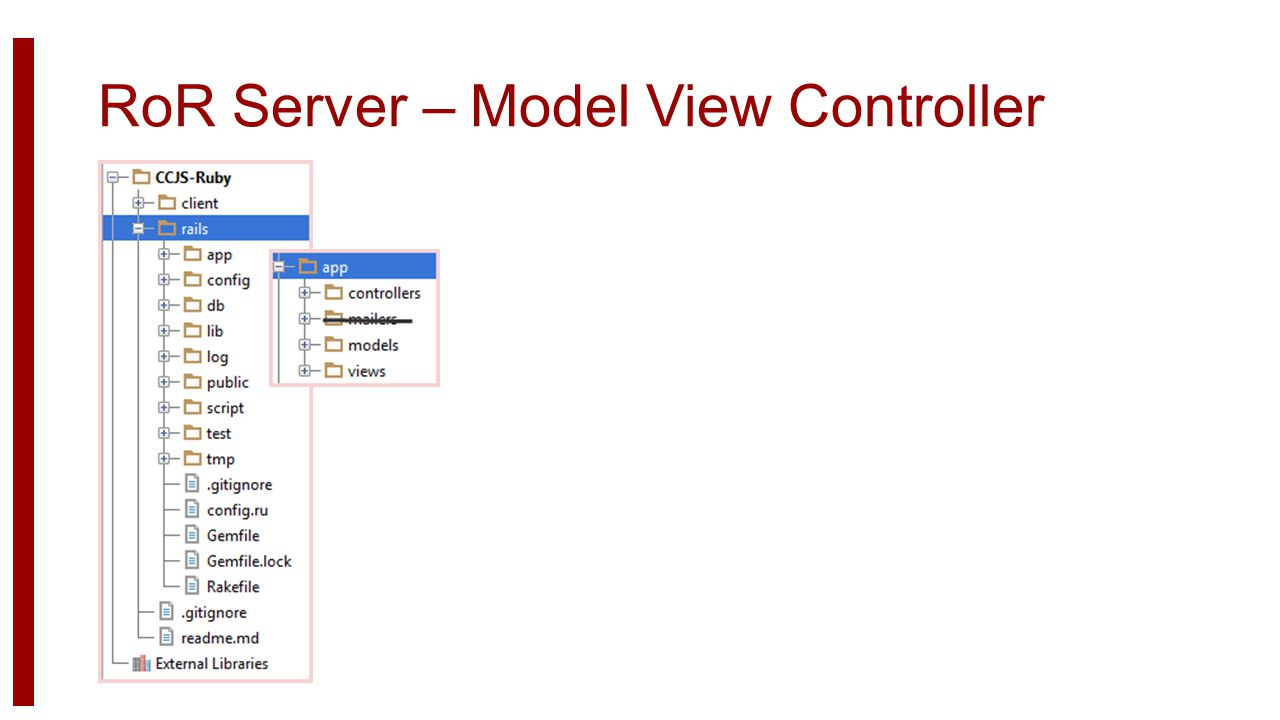 RoR Server – Model View Controller