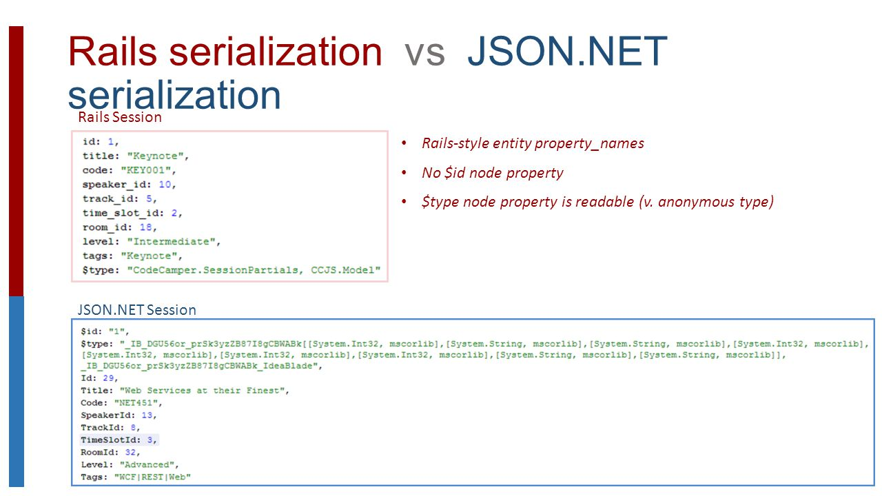 Rails serialization vs JSON.NET serialization Rails Session JSON.NET Session Rails-style entity property_names No $id node property $type node property is readable (v.