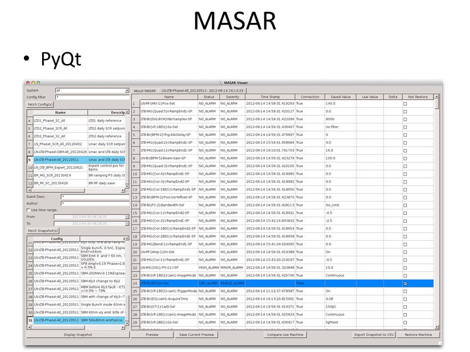 Conversion function FinishedUser AppsPlanningDeveloping Multiple unit conversion – First implementation targeting on magnets MUNICONV MySQL (IRMIS schema) (installation, inventory, magnet measurement) Python Data API Python-MySQLdb V3 IOC Conversion function initialize Django RESTful Python Client Scripting CSS/BOY Java Client Others (Matlab) Others (Matlab) Browsers RESTful pvAccess V4 channelRPC service pvAccess html
