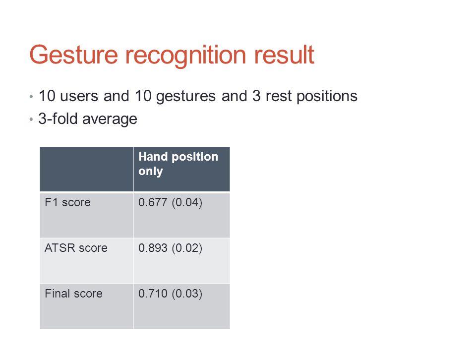 Hand position only Xsens onlyHand position & Xsens F1 score0.677 (0.04)0.890 (0.02)0.907 (0.01) ATSR score0.893 (0.02)0.920 (0.01)0.923 (0.02) Final score0.710 (0.03)0.895 (0.01)0.912 (0.01) Gesture recognition result 10 users and 10 gestures and 3 rest positions 3-fold average