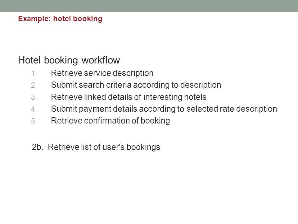 Hotel booking workflow 1. Retrieve service description 2. Submit search criteria according to description 3. Retrieve linked details of interesting ho