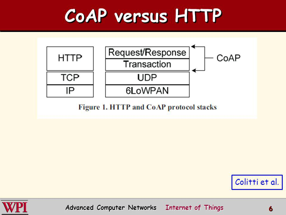 CoAP Background [Colitti] IETF Constrained RESTful environments (CoRE) Working Group has standardized the web service paradigm into networks of smart objects.