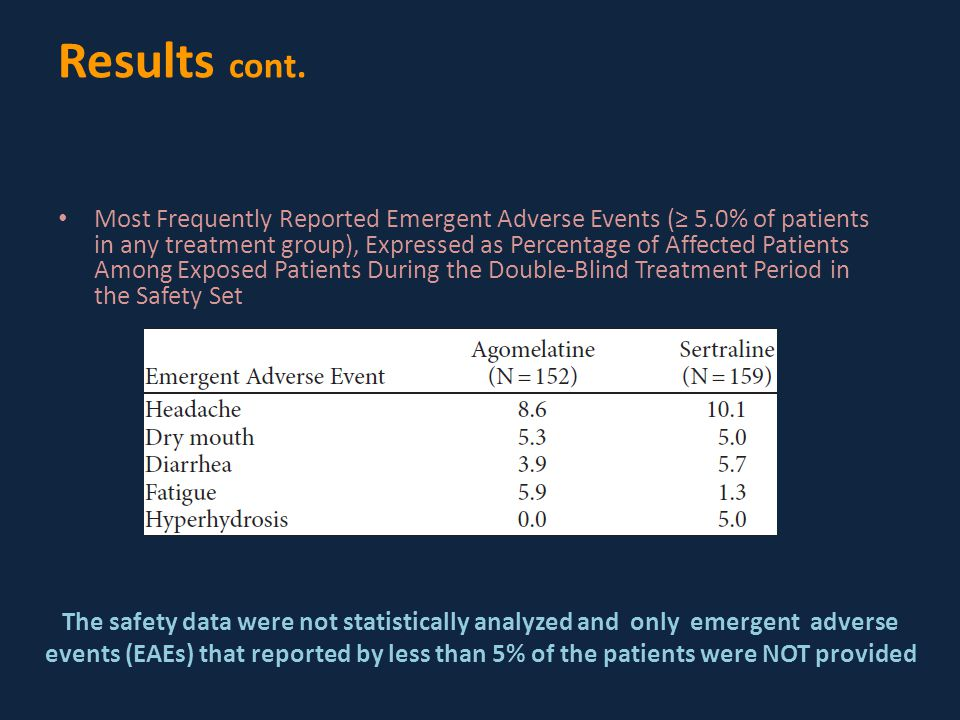 Most Frequently Reported Emergent Adverse Events ( 5.0% of patients in any treatment group), Expressed as Percentage of Affected Patients Among Expose