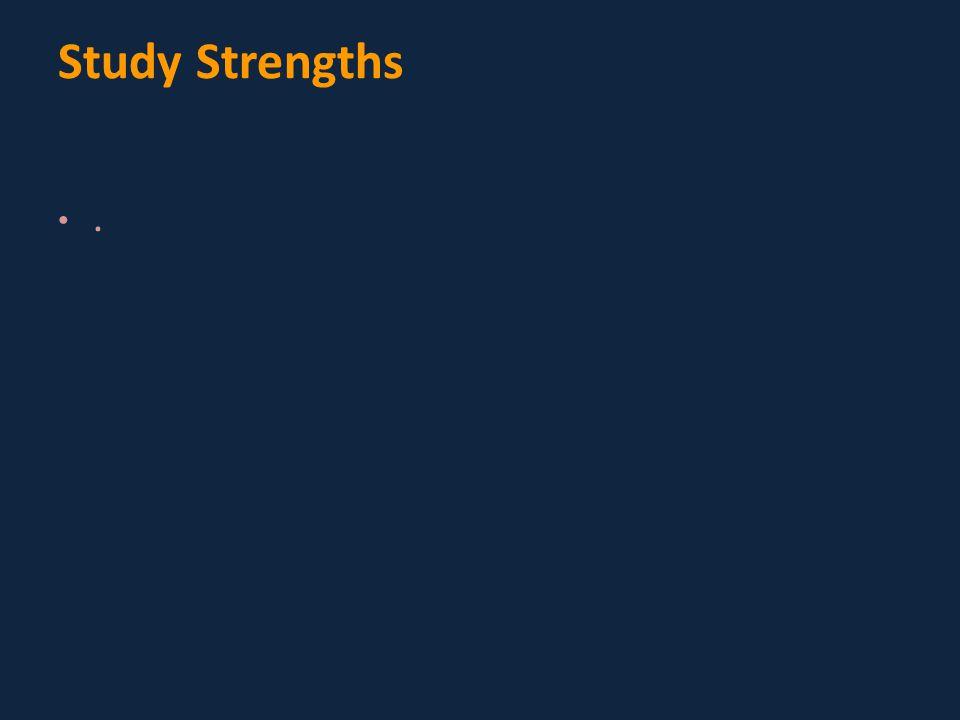 . Study Strengths