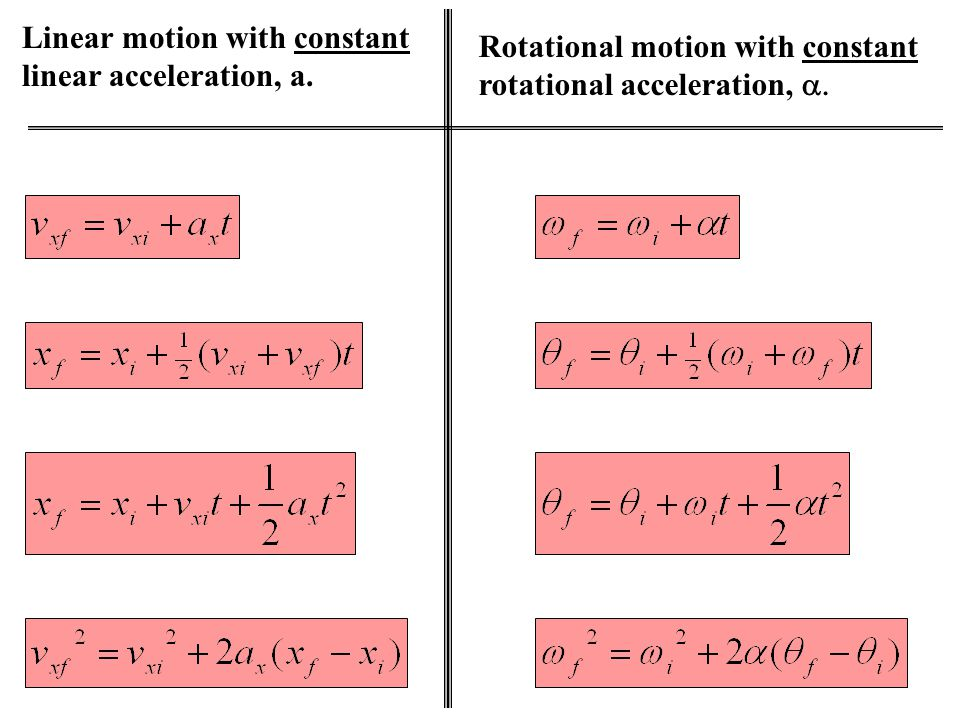 Work in rotational motion: Definition of work: Work in linear motion: Component of force F along displacement s. Angle between F and s. Torque and ang