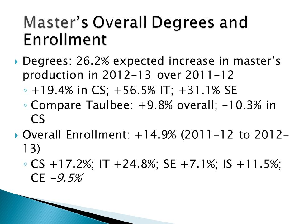 Degrees: 26.2% expected increase in masters production in 2012-13 over 2011-12 +19.4% in CS; +56.5% IT; +31.1% SE Compare Taulbee: +9.8% overall; -10.