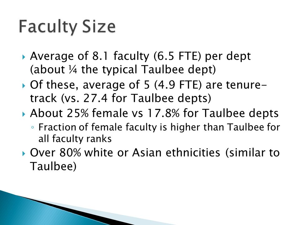 Average of 8.1 faculty (6.5 FTE) per dept (about ¼ the typical Taulbee dept) Of these, average of 5 (4.9 FTE) are tenure- track (vs. 27.4 for Taulbee