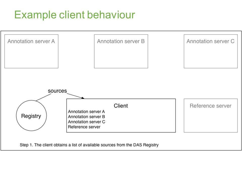 Example client behaviour
